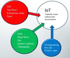 iot-industry-evolution